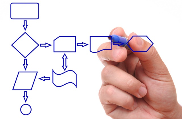 Hand drawing a blue process diagram