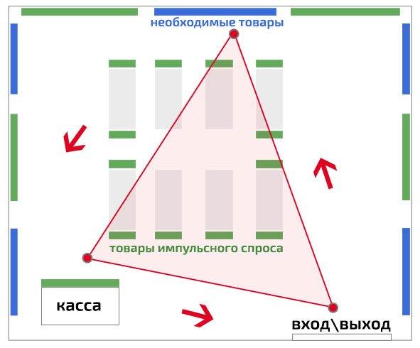 merch-gold-triangle2