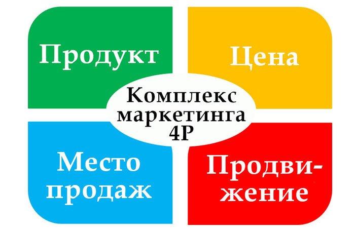 marketing-mix-4p