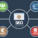 Как увеличить трафик сайта без спама ключевыми словами