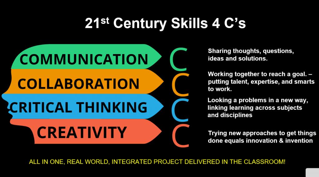 4К: компетенции будущего